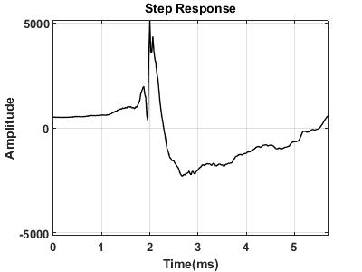 fs52_step